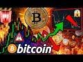 Bitcoin Price Prediction 2015