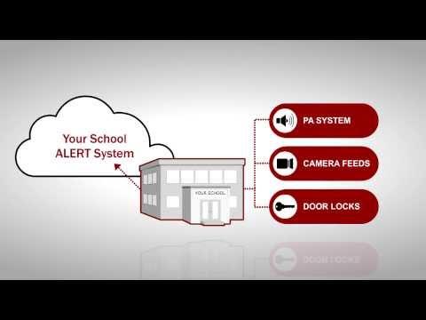 School ALERT System (Active Lockdown & Emergency Response Technology)