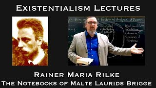 Existentialism: Rainer Maria Rilke, The Notebooks of Malte Laurids Brigge