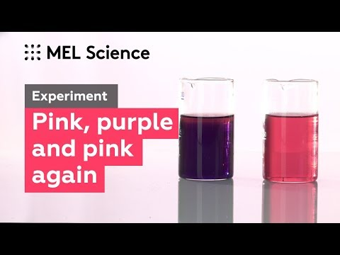 """Pink, purple and pink again (""""Cobalt indicator"""" experiment)"""
