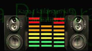 Akala mo = Aiza seguerra  ( Remix )