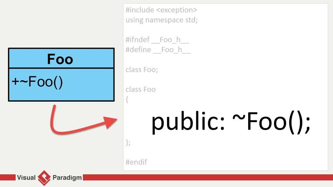How to add a public destructor to uml class youtube how to add a public destructor to uml class ccuart Gallery