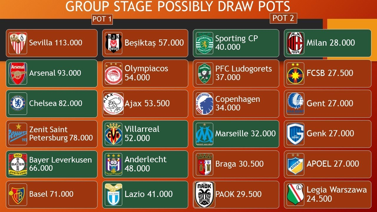 Europa League 2019 Detail: 2018-2019 UEFA EUROPA LEAGUE Play-off Draw And Group Stage