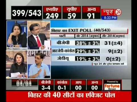 Loksabha Election-2014-Today's Chanakya Exit Poll: Modi Wave in Country (NEWS-24,12-May-2014)