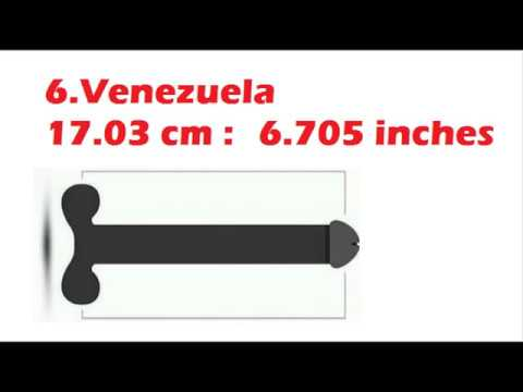 Top 12 Countries With Smallest & Biggest Penises Size - Which Country Has The Biggest Penises?