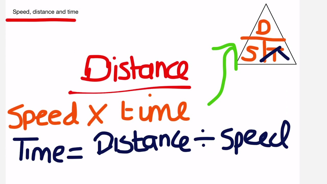 QTS NUMERACY TEST: SPEED, DISTANCE AND TIME - YouTube