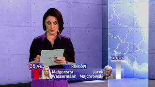Wieczór wyborczy 04.11 | OnetNews - Na żywo