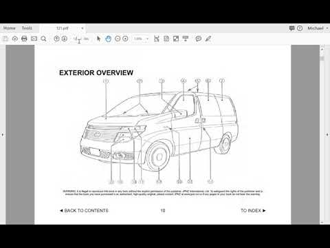 Nissan Elgrand E51 Owners Manual in English