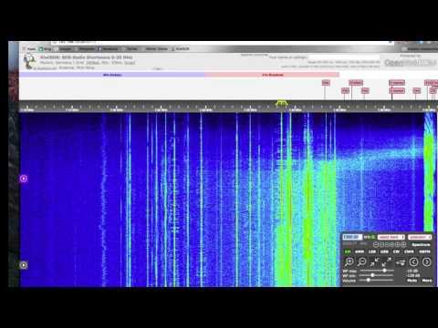 Magnetic Loop Eigenbau mit KiwiSDR