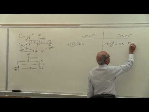 Strength of Materials II: Deflection of Beams, Superposition Method (12 of 19)