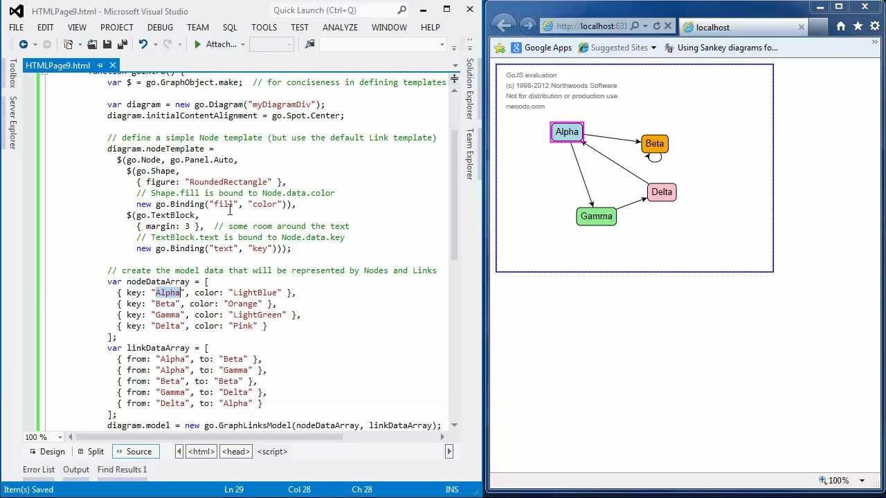 HTML5 Canvas JavaScript Library with GoJS - Overview and ...