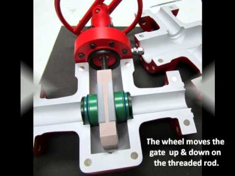 Working Cutaway Scale Model Of A Gate Valve Youtube
