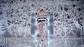 2nd Anniversary KPOP TOP 100 October 2012 - September 2014