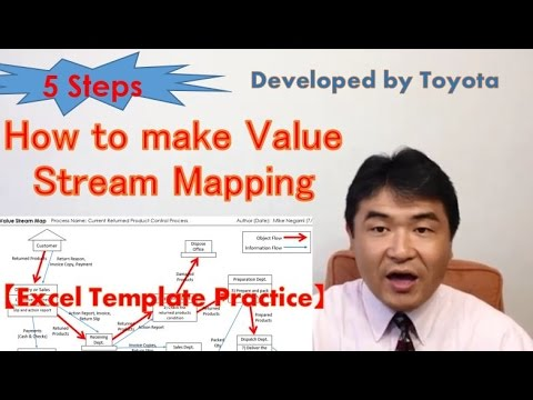 VSM 5 Steps Of Value Stream Mapping 【Excel Template】