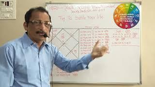 Scorpio/वृश्चिक - Yearly Prediction for 2019 By Kumar Joshi