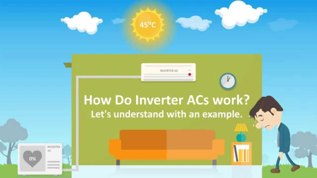 How Does An Inverter Ac Work Youtube Example System