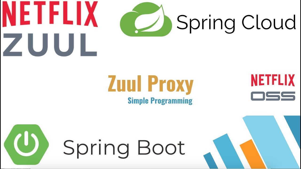 Spring Cloud | Zuul Proxy | Feign Client | Simple Programming