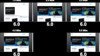 Performance test for the Akamai home page (IE8, 50ms latency)