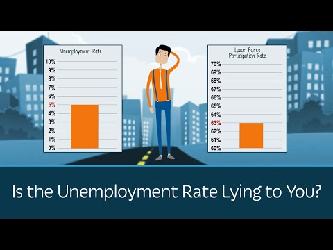 Is the Unemployment Rate Lying to You?