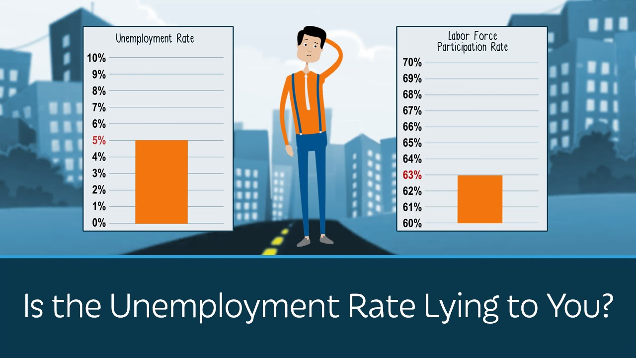 Image result for unemployment rate lies