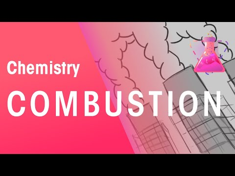 Complete & Incomplete Combustion | Environmental Chemistry |