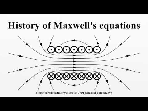 History of Maxwell