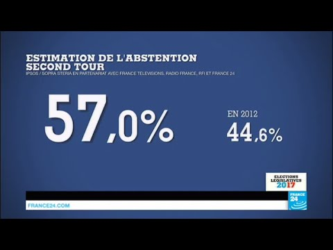 Législatives en France : Abstention record sous la Ve République