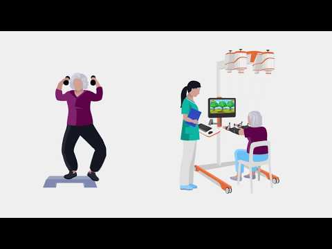 MOTIONrehab - What is Neurological Physiotherapy?