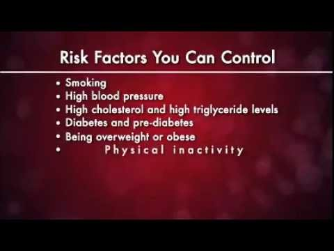 Heart Disease Risk Factors