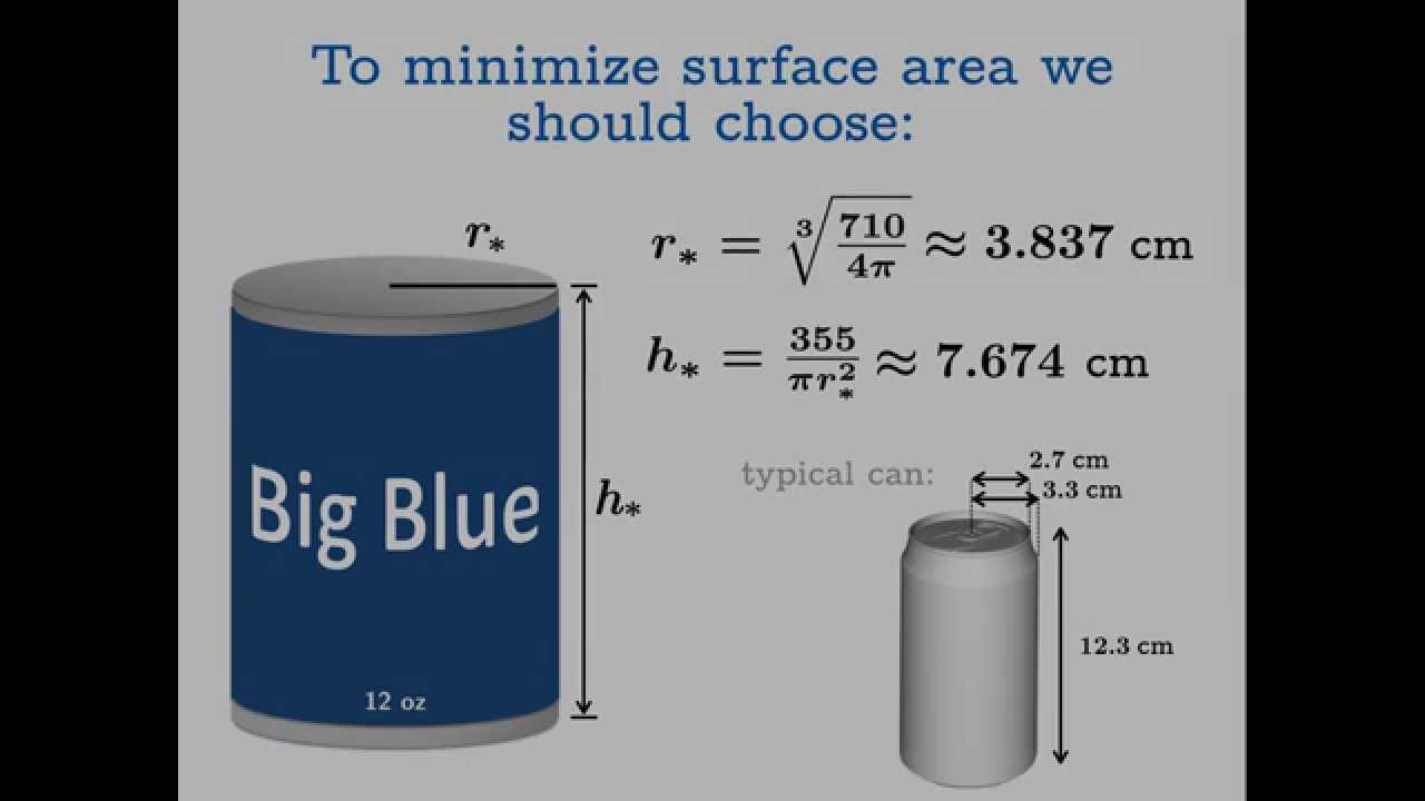 QuickVid: Minimizing the surface area of a soda can