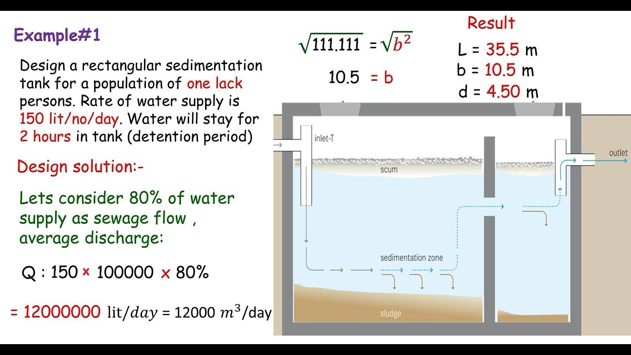 Rectangular sedimentation tank design