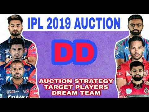 IPL 2019 : DELHI DAREDEVILS / DELHI CAPITALS AUCTION STRATEGY, TARGET PLAYERS & FULL SQUAD ANALYSIS