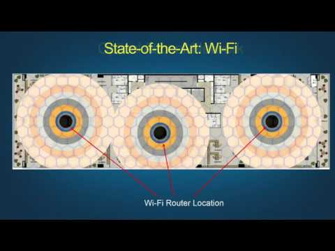 LiFI Wireless Communication Systems, Dr. Harald Haas, The University of Edinburgh