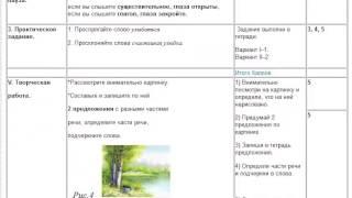 Урок русского языка. Части речи. Повторение.
