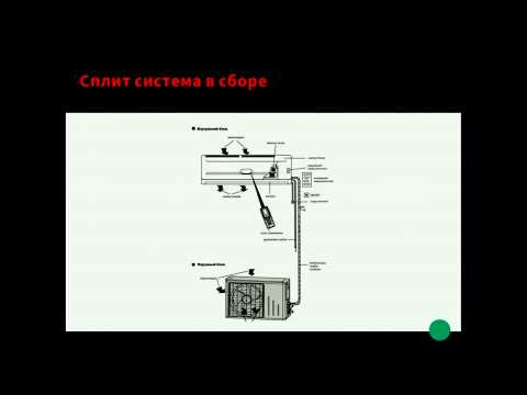 Обучающее видео: Системы кондиционирования