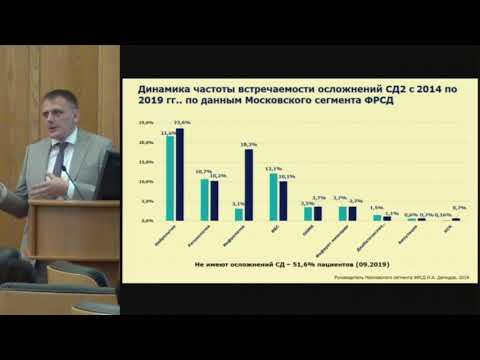 Демидов Н.А. Практические аспекты лечения сахарного диабета 2т. и высоким кардиоваскулярным риском