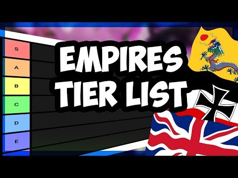 Empires Of The World Tier List