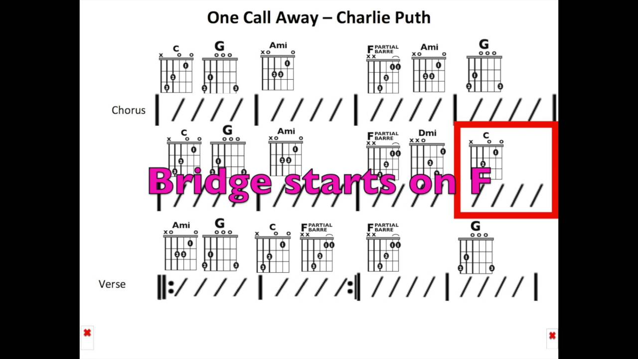 One Call Away Charlie Puth Guitar Backing Track With Chords And Lyrics : MP3 Universal