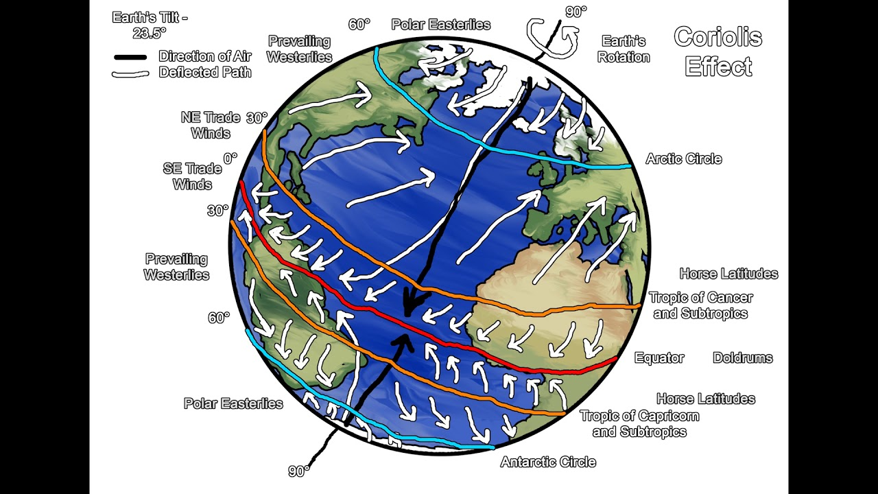 Coriolis effect and atmospheric circulation youtube coriolis effect and atmospheric circulation pooptronica