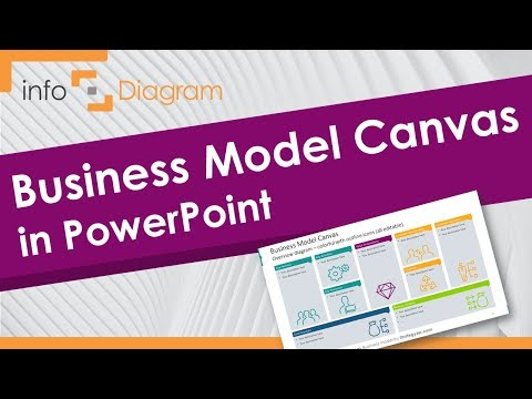 How To Present Business Model Canvas In Powerpoint