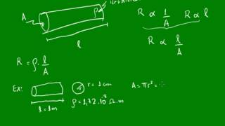 Resistores - 2ª Lei de Ohm