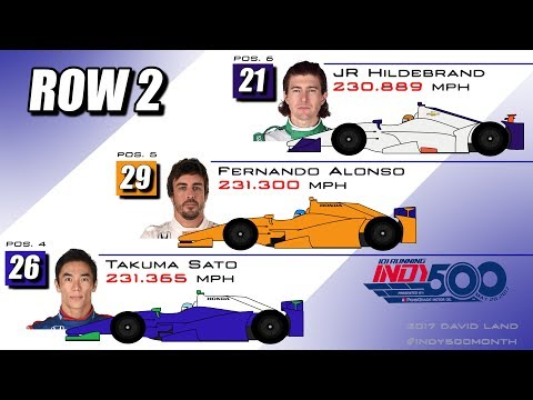 2017 Indianapolis 500 Starting Grid