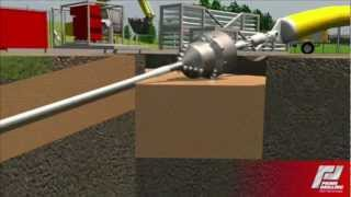 Prime Drilling - HDD technology