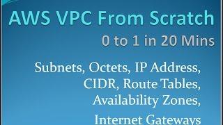 Comment créer AWS VPC à partir de zéro niveau avec Az, sous-réseaux, Internet Gatways, des Tables de routage