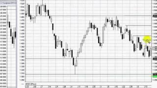 Смотреть Рынок Форекс Схема Обмана Как Кидают На Деньги Все Секреты - Forex Рынок