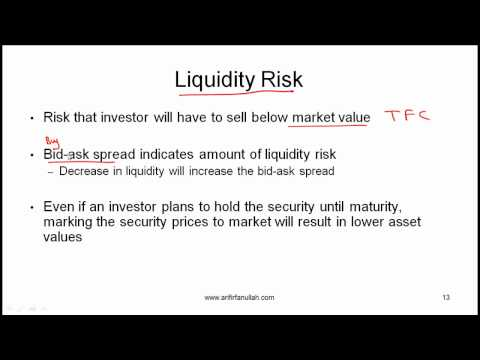 CFA Level I Risks in Bond Investing Video Lecture by Mr. Ari