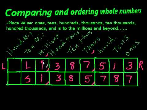 Comparing and ordering whole numbers made easy youtube ibookread ePUb