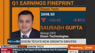 #Q1WithBQ:  Analysing Dixon Technologies' Earnings