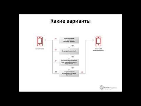 Xamarin. Framework for cross-platform mobile apps development (Russian Version)