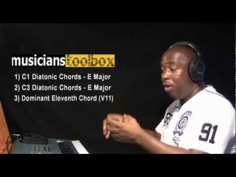 My God Is Awesome - Piano Lesson Tutorial